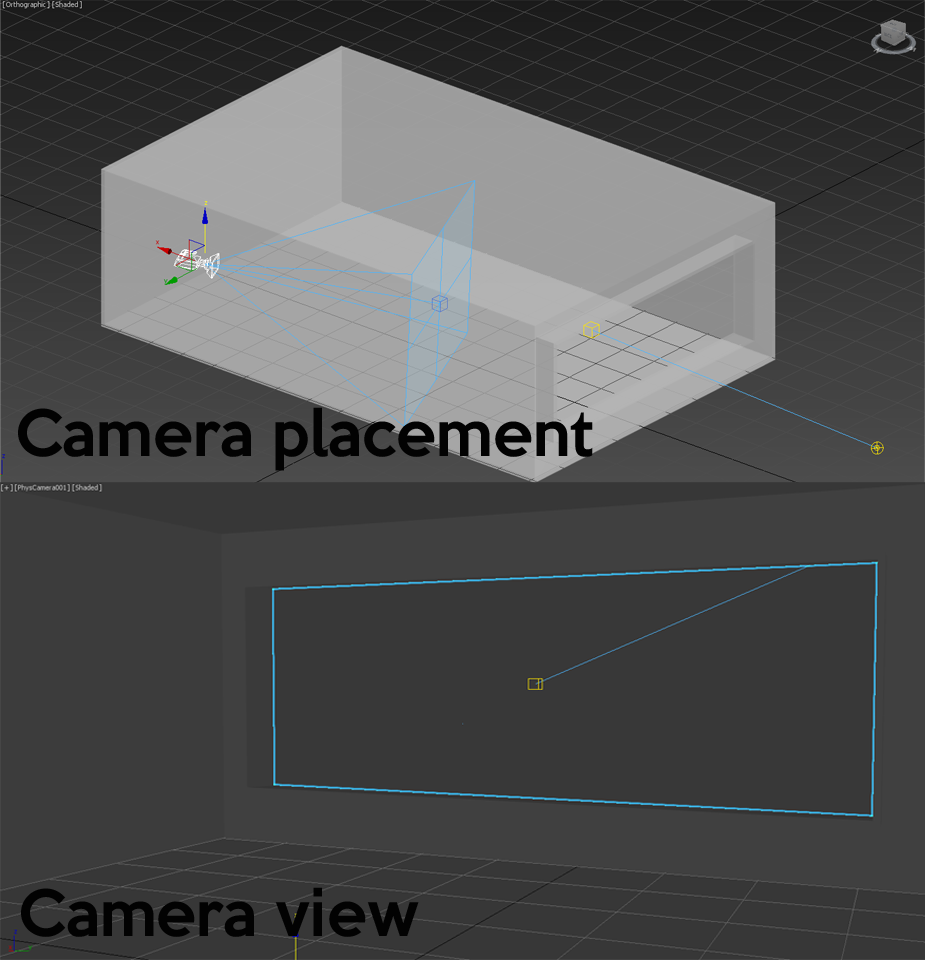 Adding Physical camera